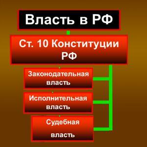Органы власти Усть-Цильмы