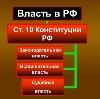 Органы власти в Усть-Цильме